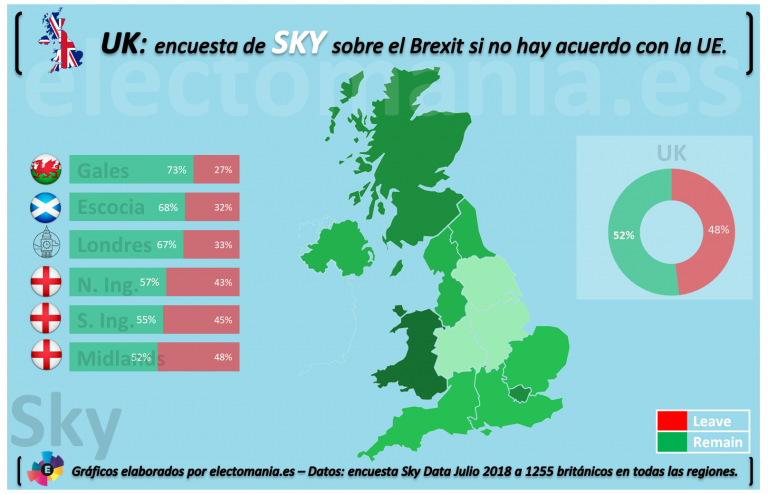 UK: los británicos quieren permanecer en la UE si May no logra un acuerdo.