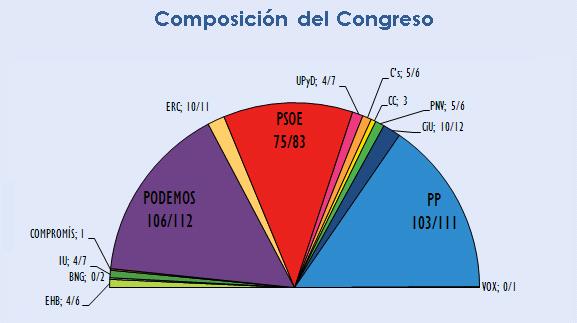 congresoenero2015