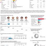 1425138640_707344_1425148785_noticia_normal