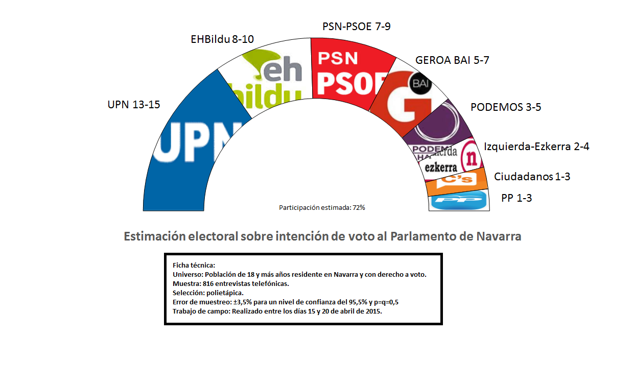 Elecciones-abril-2015