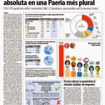 enquesta-municipals