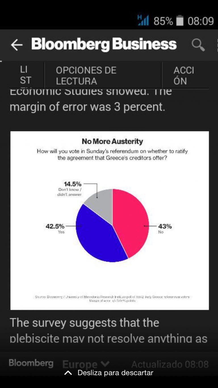 Grecia: Nueva encuesta muestra empate técnico entre el Si y el No.