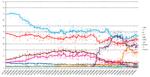 EleccionesEspaña15