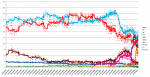 EleccionesEspaña94-15