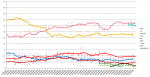 EleccionesPortugal15