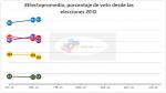 20160126 Votos  3