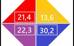 Formato electopromedio segoe ul semibold 24 variaciones 20 20160119