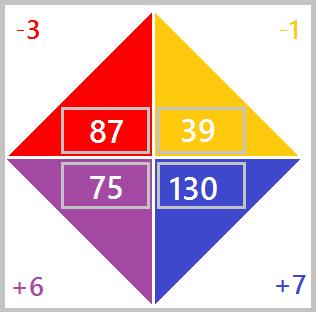 Formato escaños segoe ul semibold 24 variaciones 20