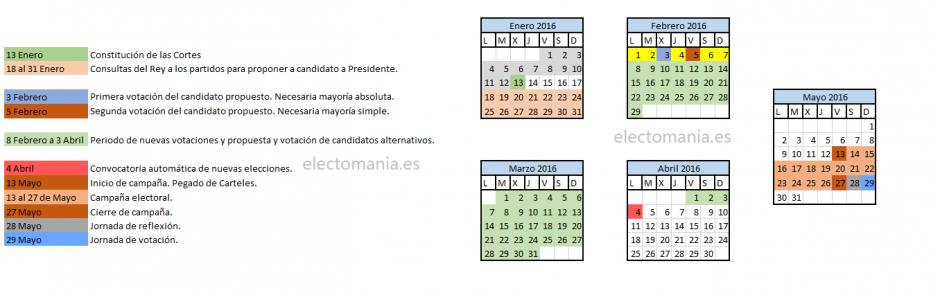 calendarioElectoral