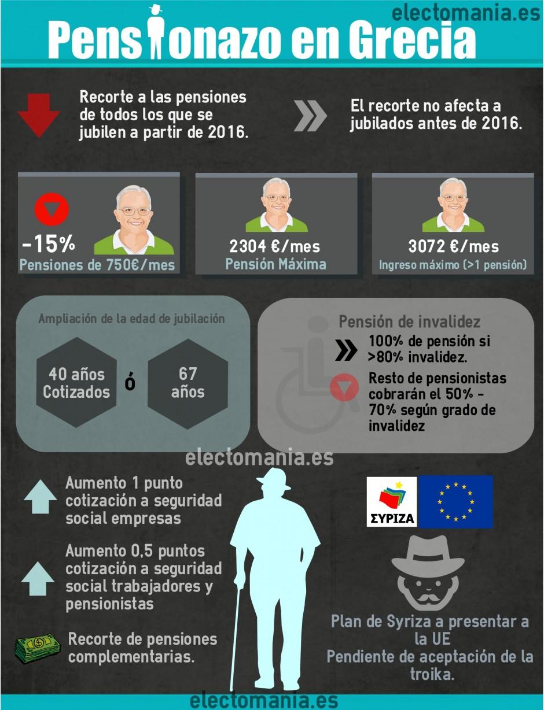 pensionazoGrecia