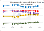 20160411 votos