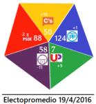 20160419 pentagono