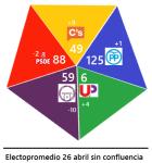 20160426 pentagono sin confl
