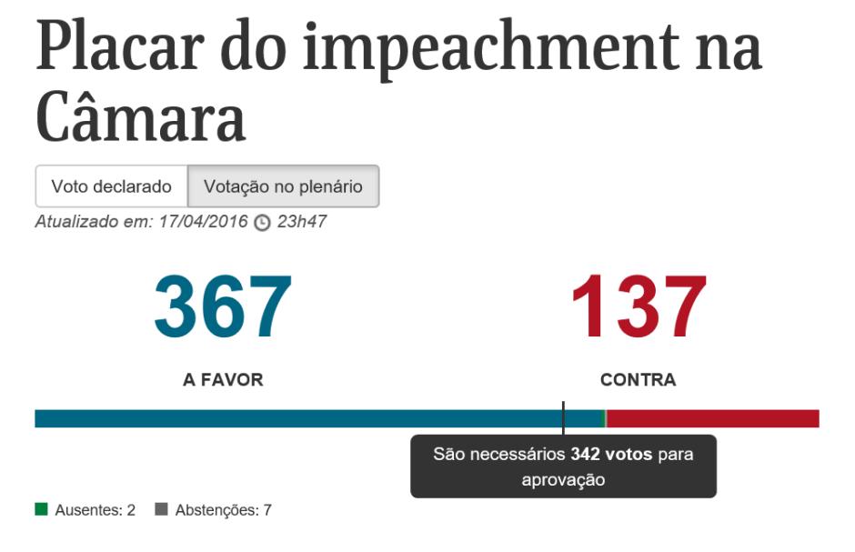 impeachFinal