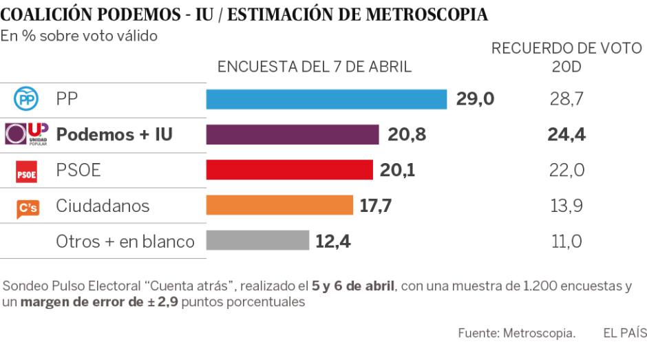 metros1