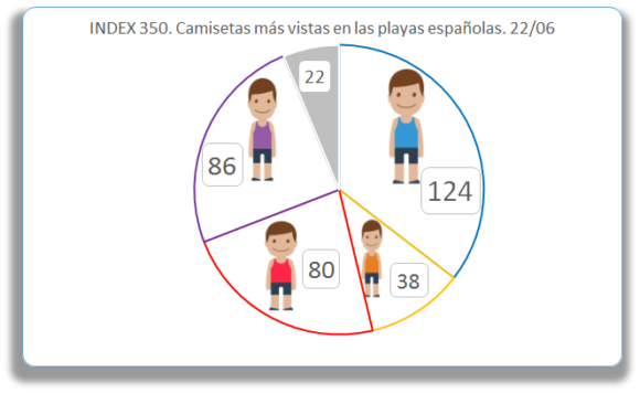 2206quesito
