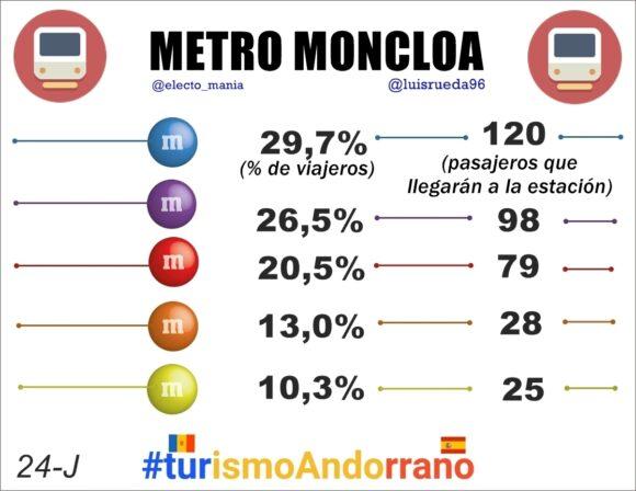 METRO MONCLOA GRAFICO 24-j