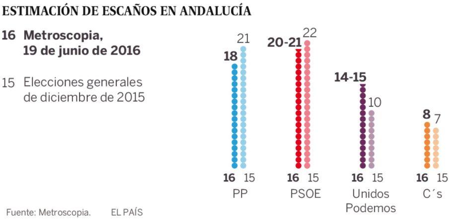 andalucia1