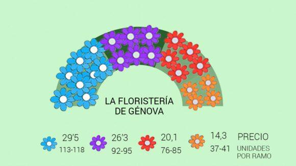 floristeria-foto
