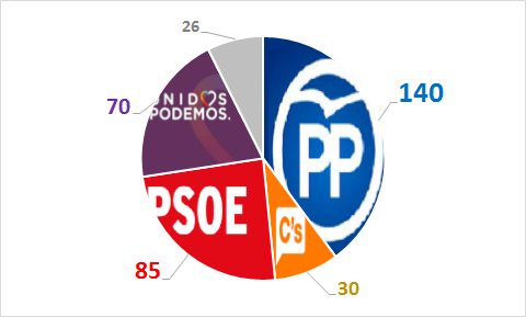 20160811quesito