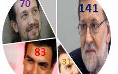 20160830quesito1