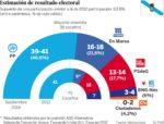 1474126263_081753_1474126734_noticia_normal_recorte1