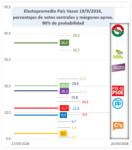 20160919votospv
