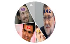 20160929quesito