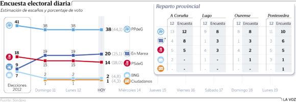 grafico_encuesta