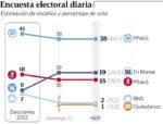 grafico_encuesta_ha