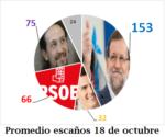 20161018quesito