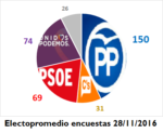 20161128escanos