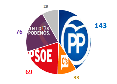 20161207quesito