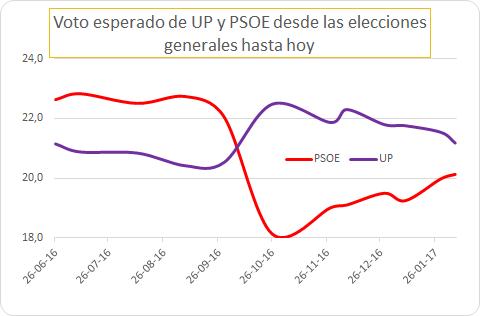 20170205votos