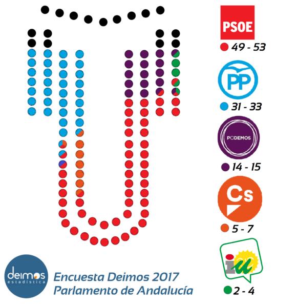 Parlamento_Andaluzas 2017