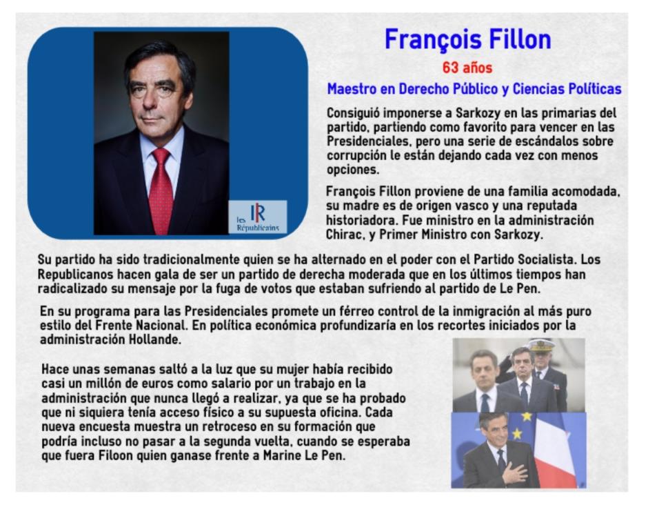 Resultado de imagen de a DEMOCRACIA del 1% - A pesar de ventaja en encuestas, Le Pen podría perder eleccion