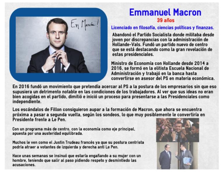 Tracking Francia (20/4): Macron sube, ¿cambiará todo tras el atentado en Paris?