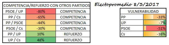 20170308competenciarefuerzo