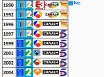 TV EN ESPAÑA 1990-2005