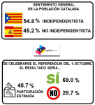 catalometrocastellano