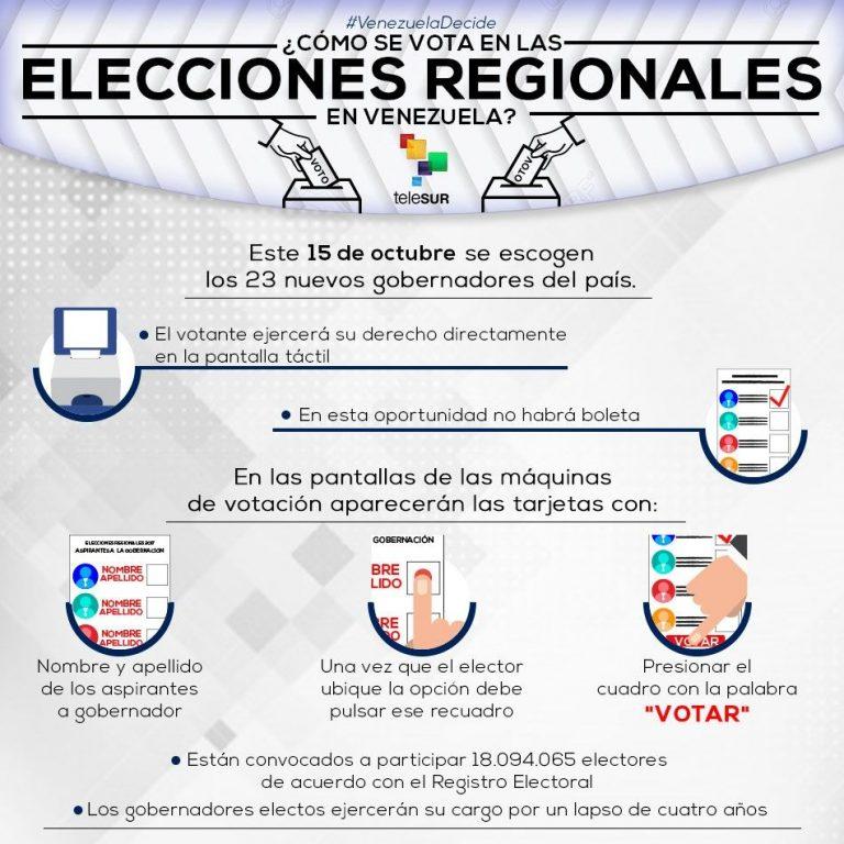 15O: elecciones regionales en Venezuela.
