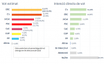 enquesta-eleccions-catalunya-21-d-2c-ca
