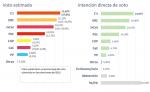 enquesta-eleccions-catalunya-21-d-5c-es