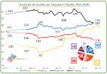 20180314bloquesa