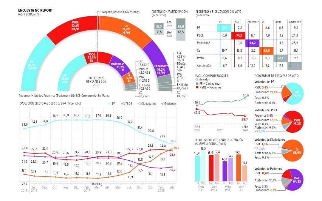 Encuestas nacionales - Página 3 IMG_20180414_231621