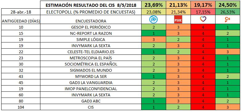 Encuestas nacionales - Página 3 Sin-t%C3%ADtulo-7