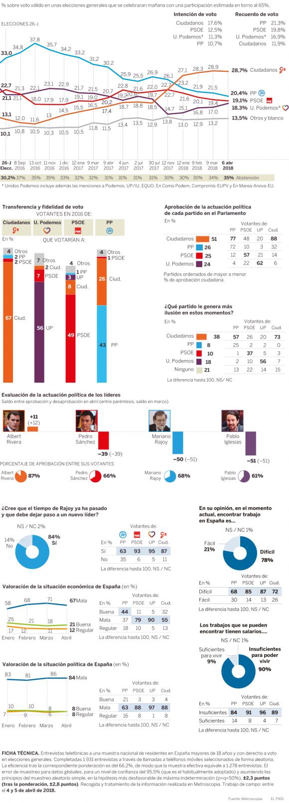 Encuestas nacionales - Página 3 Metro2-580x1610