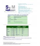 sym cyl