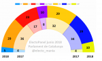 electopanel cataluña3