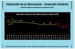 EP_Monarquia5(CIS)